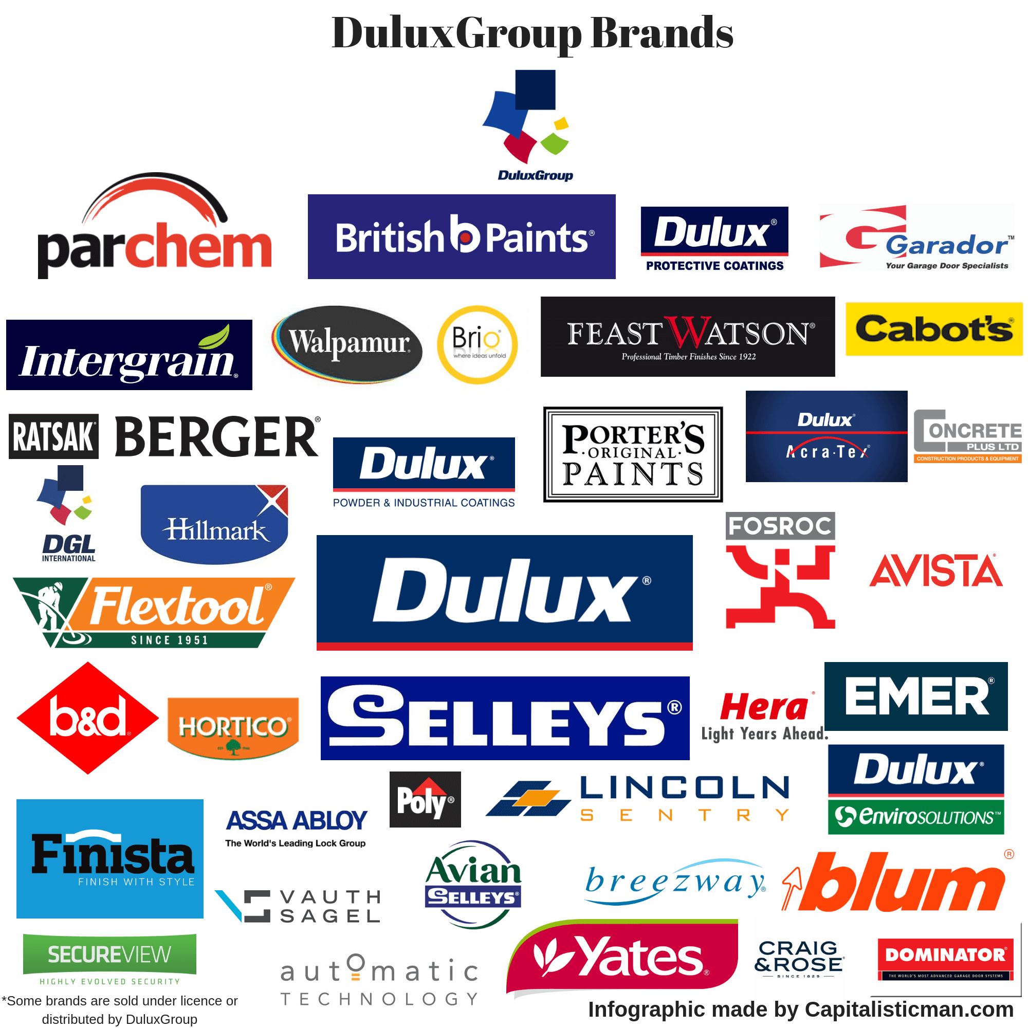 DuluxGroup to be acquired by Nippon Paints for $9 80 per share